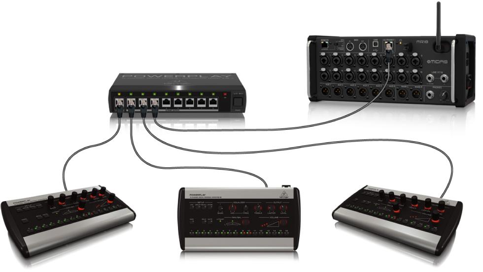 midas mr18 18 input tablet controlled digital mixer sonic circus. Black Bedroom Furniture Sets. Home Design Ideas